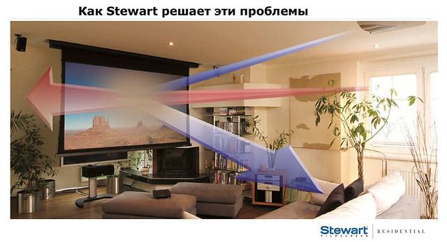 Screen for media room.