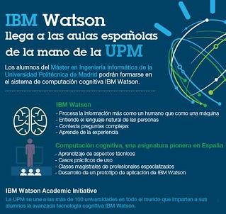 IBM Watson, ya en las aulas españolas d ela mano de la UPM