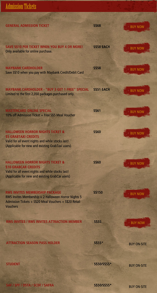 HHN5 Admission Rates