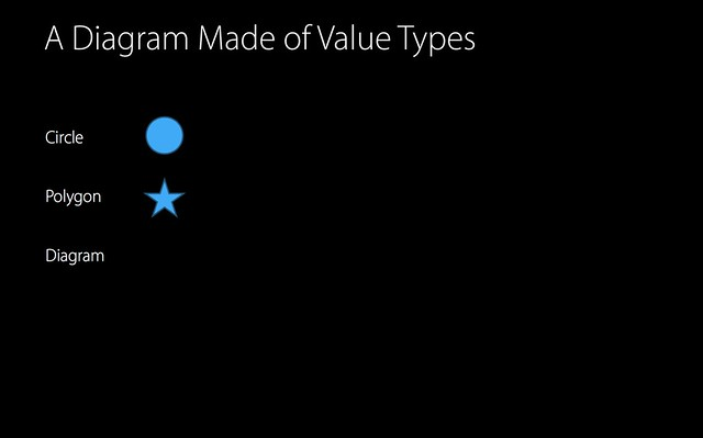 ValueType48