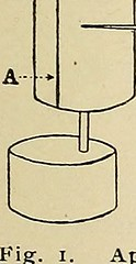 """Image from page 24 of """"Directions for laboratory work in physiology"""" (1906)"""