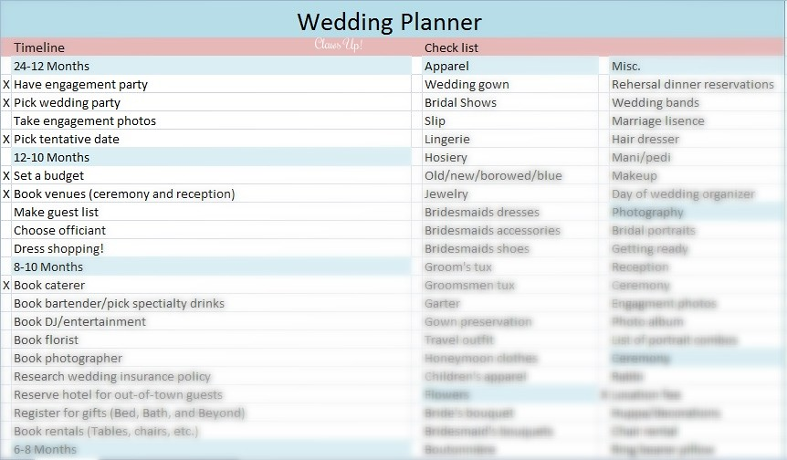Wedding check list
