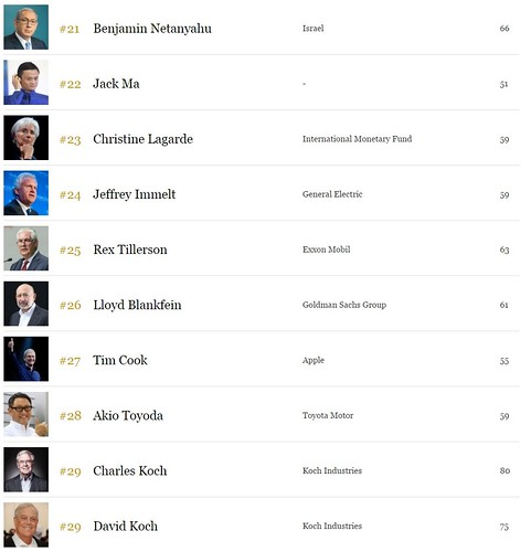 3The World s Most Powerful People List   Forbes