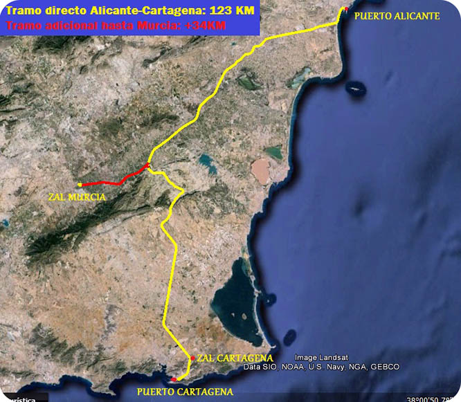 Solicitan el apoyo del Puerto de Cartagena al by-pass de Beniel