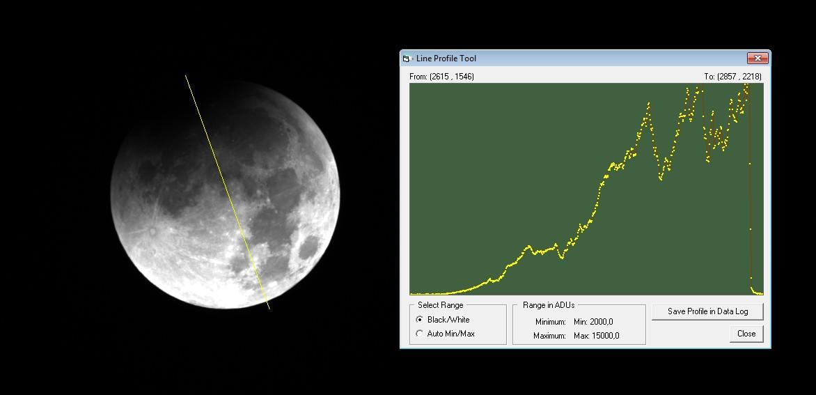 Mondfinsternis 2015 Sep 28 1:10 UT