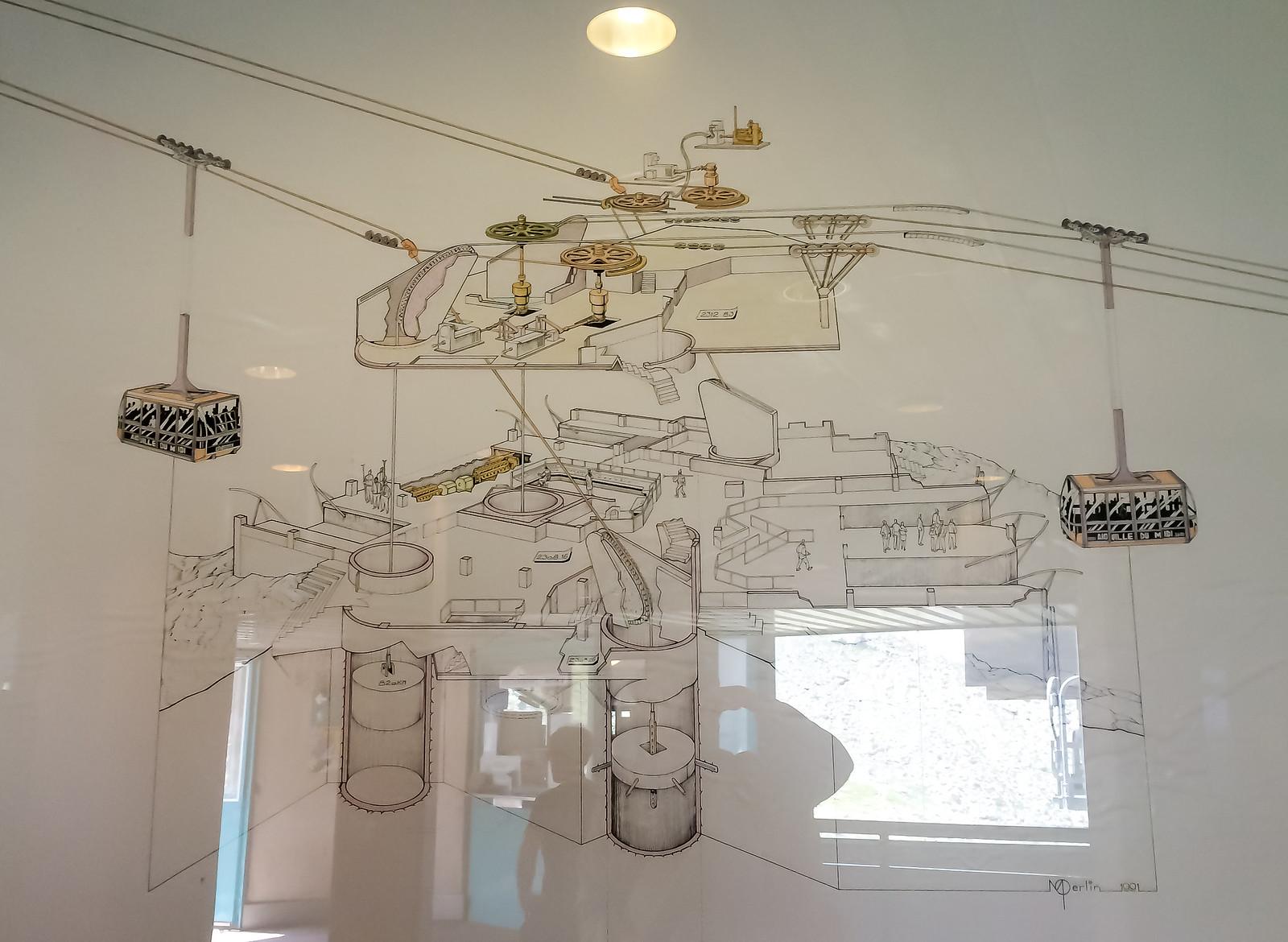 Шамони Мон-Блан - Это канатная дорога маятникового типа, т.е. 2 кабинки ездят в разные стороны и уравновешивают друг друга, благодаря чем двигатель обрабатывает только разницу в их весе. На этой схеме показано устройство промежуточной станции