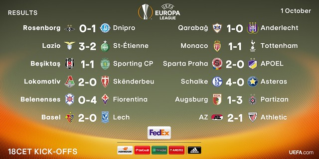 Europa League - Grupos (Jornada2): Resultados