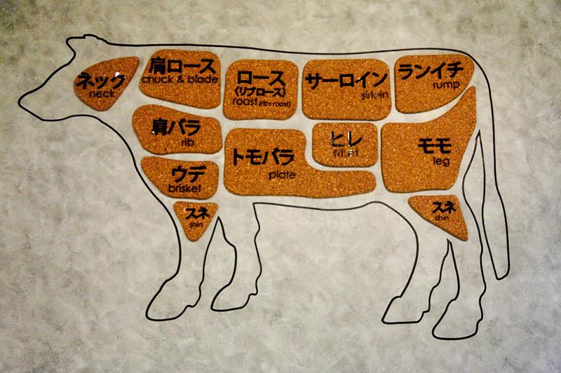 Beef-Parts