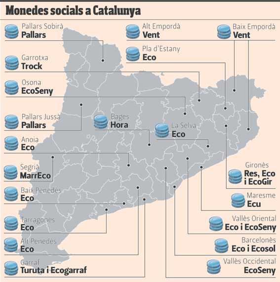 Monedes socials a Catalunya