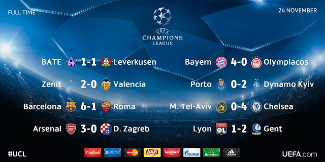 Champions League (Jornada 5): Resultados