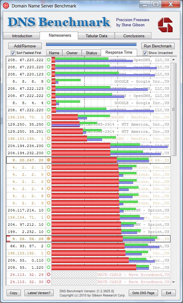 GRC_DNS_Benchmark_Test