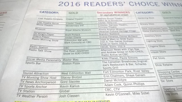 2016 Edmonton Journal Readers Choice Awards
