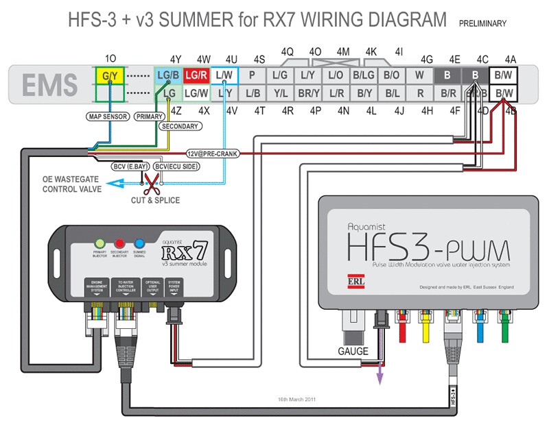 hfs3 summer unit installation queries on a 1995 fd3s mazda rx7 rh aquamist co uk