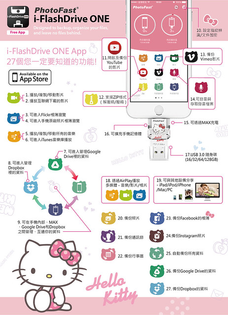新增功能說明25中文