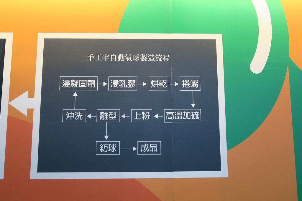 台中市神岡區氣球博物館 (65)