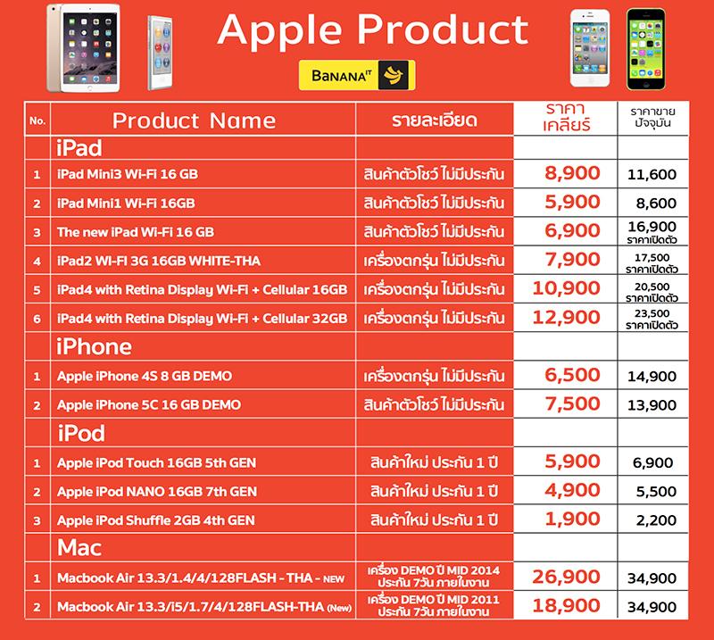 Apple-product-list