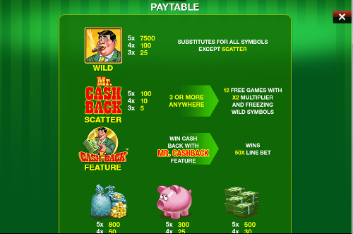 free Mr. Cashback Mobile slot payout