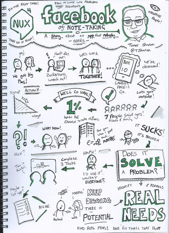 Sketchnotes album from NUX4