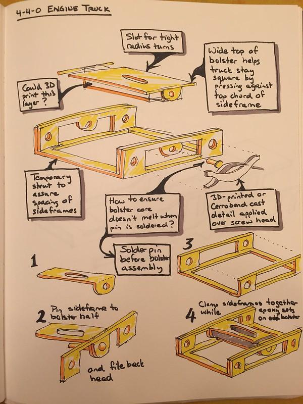 Engine truck ideas