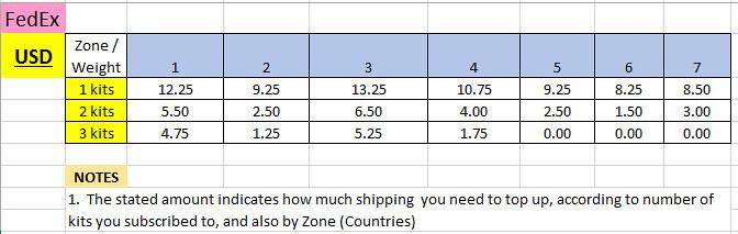 Fedex Pricing 3