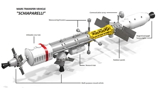 "Mars Transfer Vehicle ""Schiaparelli"""