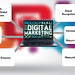 Digital Marketing Services by 1_Digital_Marketing_Agency
