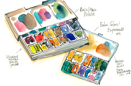 Sketchbook #91: Current watercolor set-up