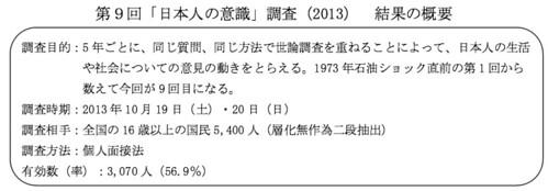 第9回「日本人の意識」調査(2013)結果の概要
