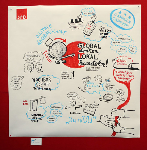 Graphic Recordings vom Campaign Camp 2015