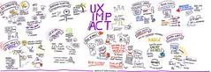 UX impact 2015