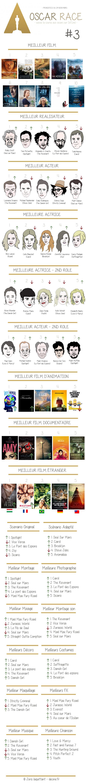 Dé'Z'Oscars 2016 #3