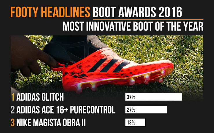 2016-footy-headlines-boot-awards-most-innovative-boot-adidas-glitch-2