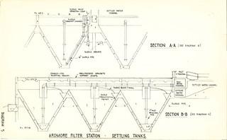 Ardmore Filter Station - Settling Tanks