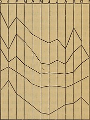 """Image from page 344 of """"Earthquakes and other earth movements"""" (1886)"""