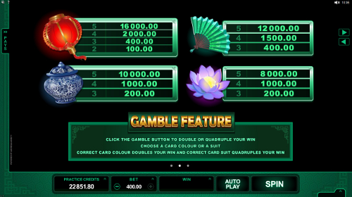 free Lucky Zodiac slot payout