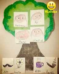 El árbol familiar de la Gaba!!! 2do Grado #SoyFeliz