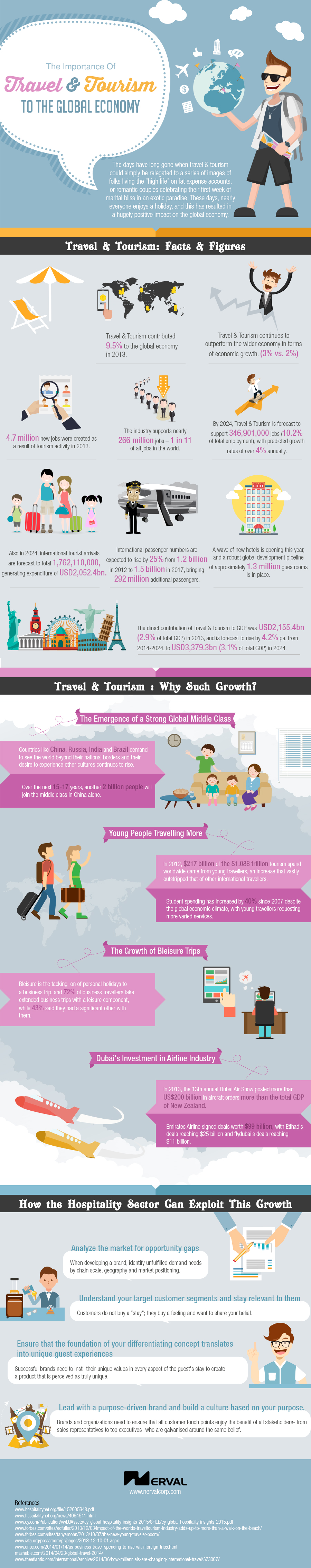 The-Importance-of-Travel-and-Tourism-to-the-Global-Economy