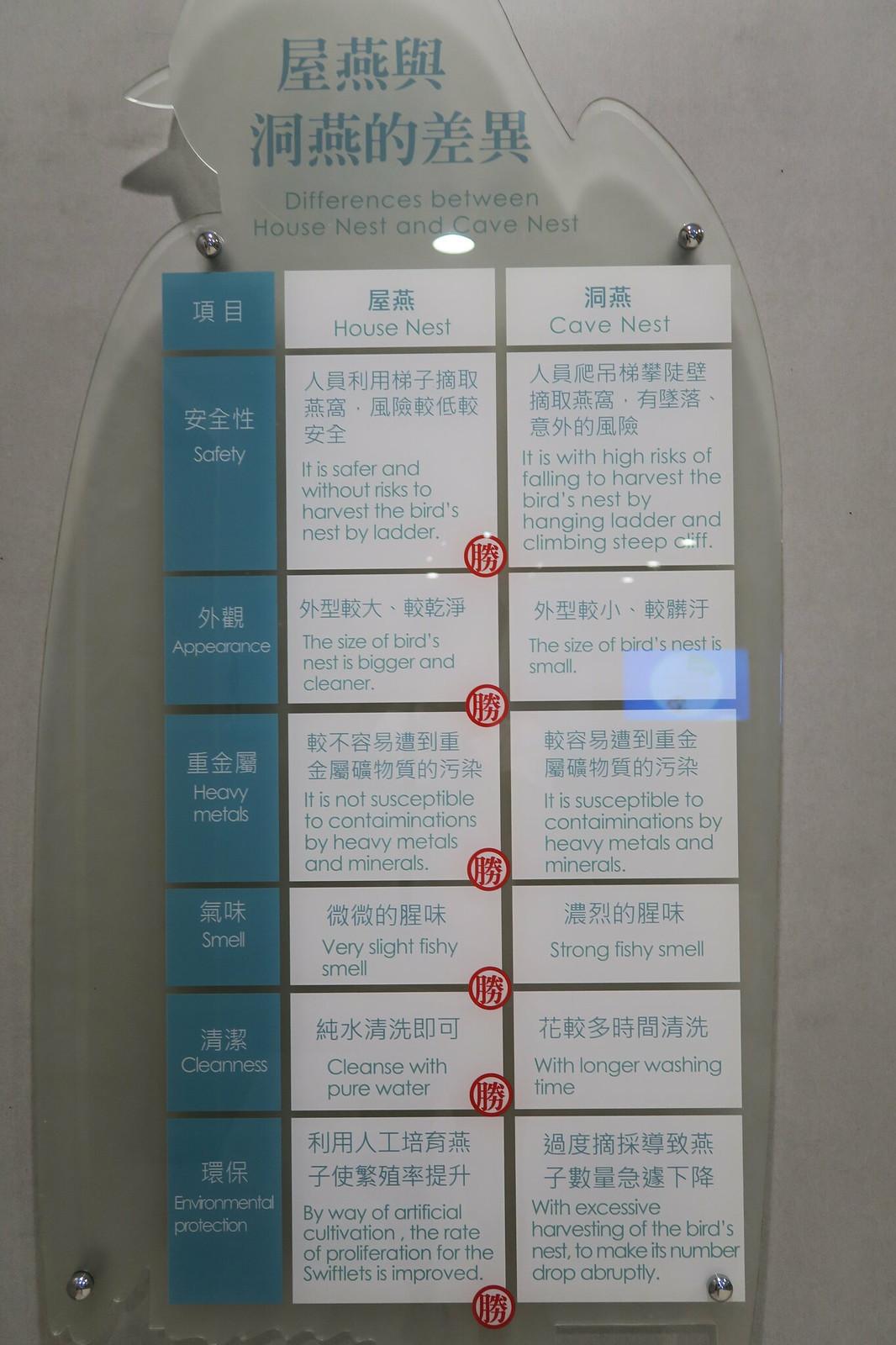 台南市南區新佰祿觀光工廠 (36)