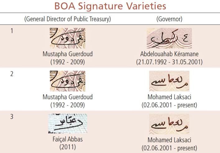 Varianty podpisov v Banque d'Algérie (Bank of Algeria)