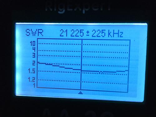 20/15/10m Dipole Test - 15m