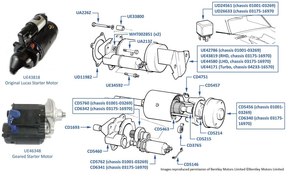 Starter Motors for Rolls-Royce & Bentley models from 1980 to 2003