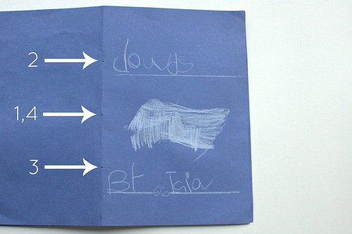 Make a Cloud Book