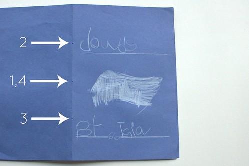 Make a Cloud Book