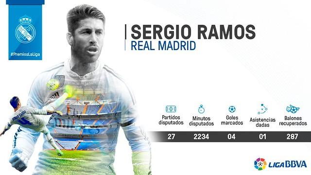 Premios La Liga: Sergio Ramos - Mejor Defensa