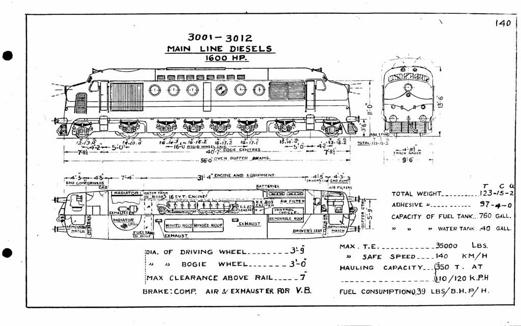 on gp40 locomotive wiring diagrams