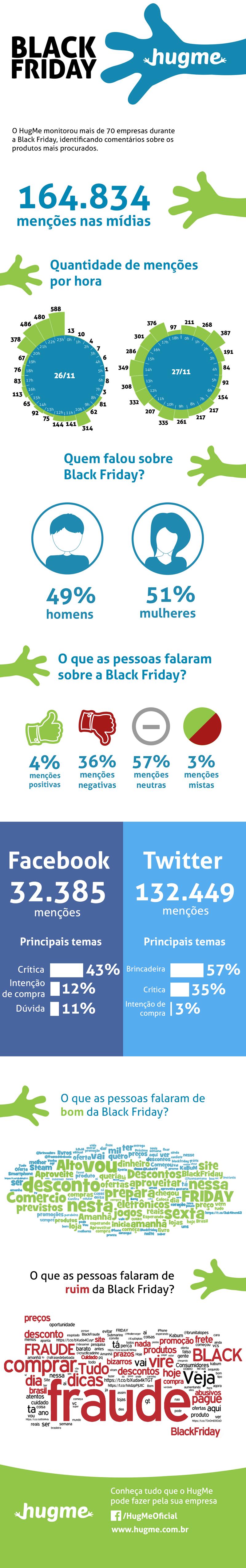 infografico-blog