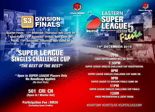 Eastern Super League Season 5 S3 Division