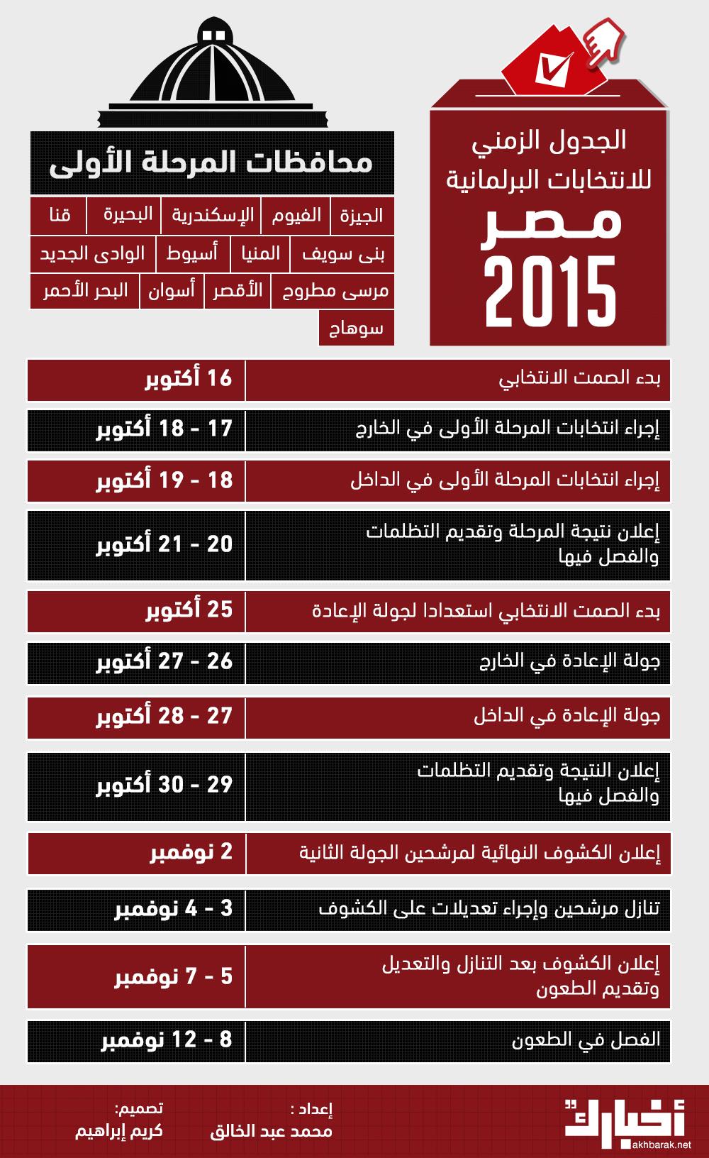 الجدول الزمني لانتخابات البرلماني