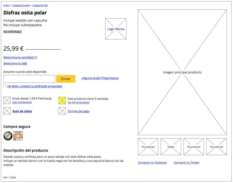 Wireframe de la Ficha de producto de funidelia.es