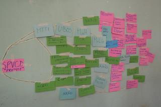 SPVC project partner landscape